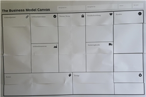 Business Modell Canvas
